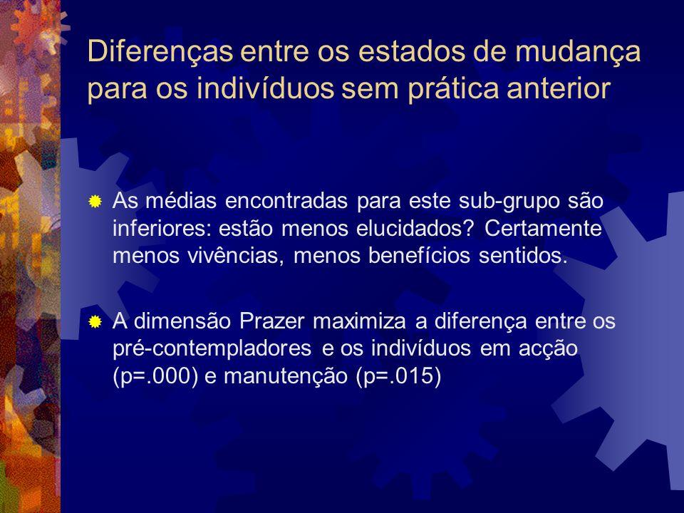 Diferenças entre os estados de mudança para os indivíduos sem prática anterior