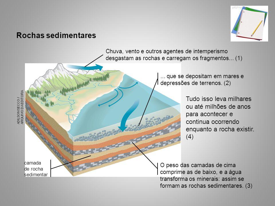 Rochas sedimentares Tudo isso leva milhares ou até milhões de anos para acontecer e continua ocorrendo enquanto a rocha existir. (4)