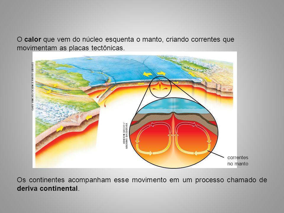 Os continentes acompanham esse movimento em um processo chamado de deriva continental.
