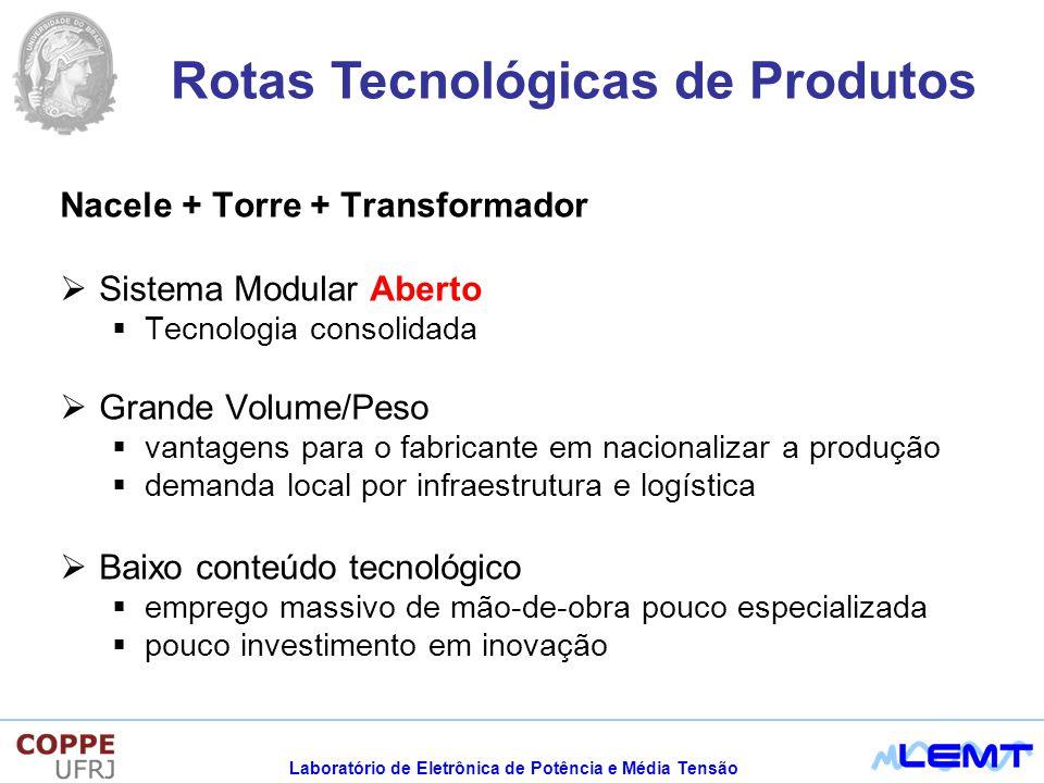 Rotas Tecnológicas de Produtos