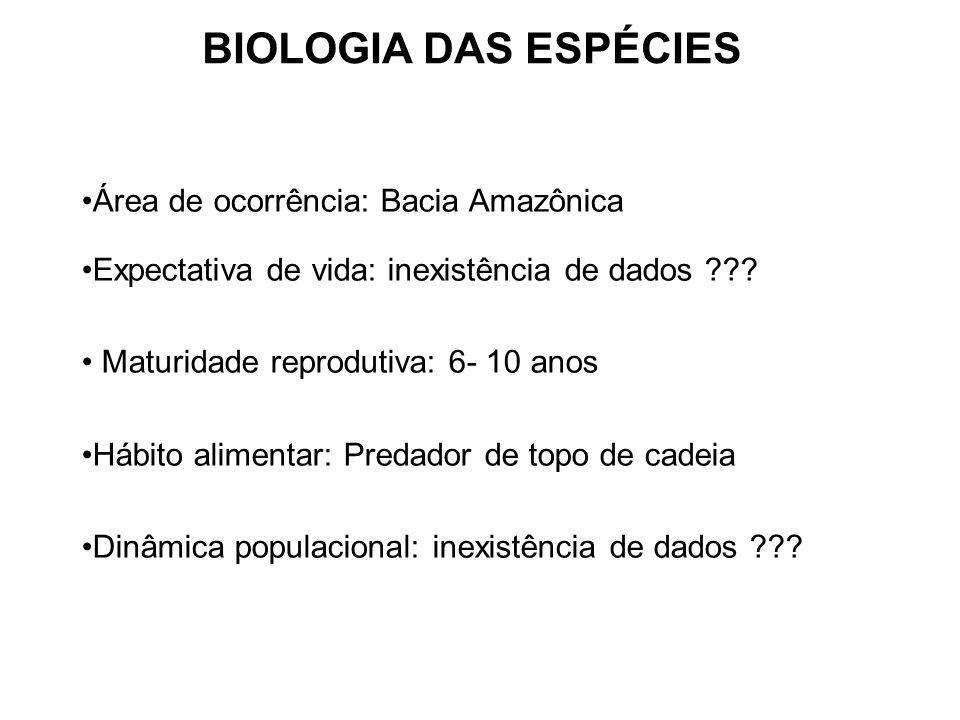 BIOLOGIA DAS ESPÉCIES Área de ocorrência: Bacia Amazônica