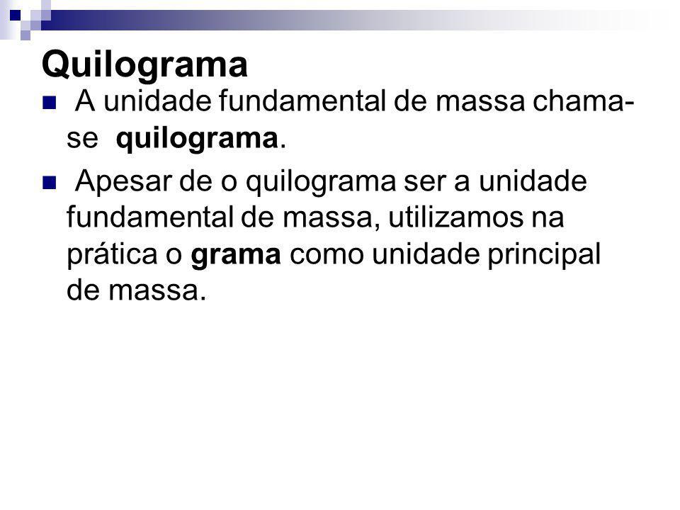 Quilograma A unidade fundamental de massa chama-se quilograma.