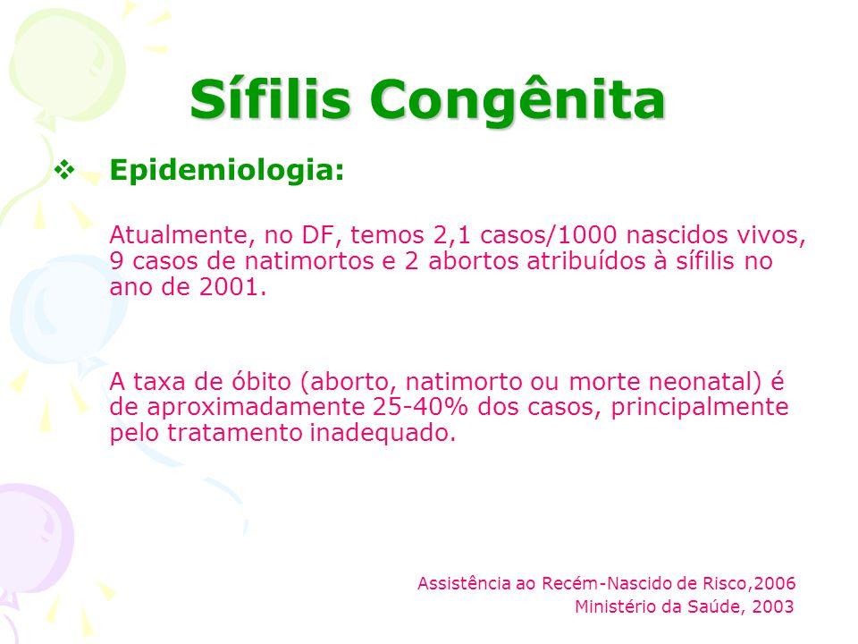 Sífilis Congênita Epidemiologia: