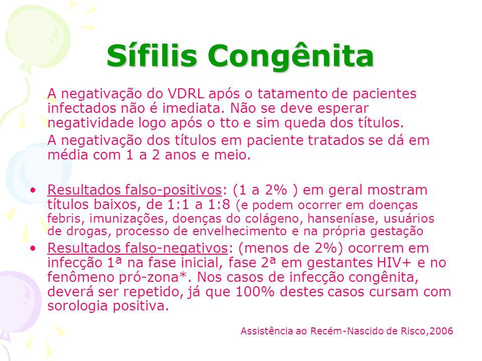 Sífilis Congênita