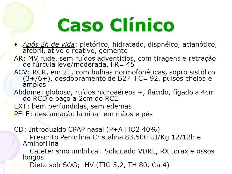 Caso Clínico Após 2h de vida: pletórico, hidratado, dispnéico, acianótico, afebril, ativo e reativo, gemente.