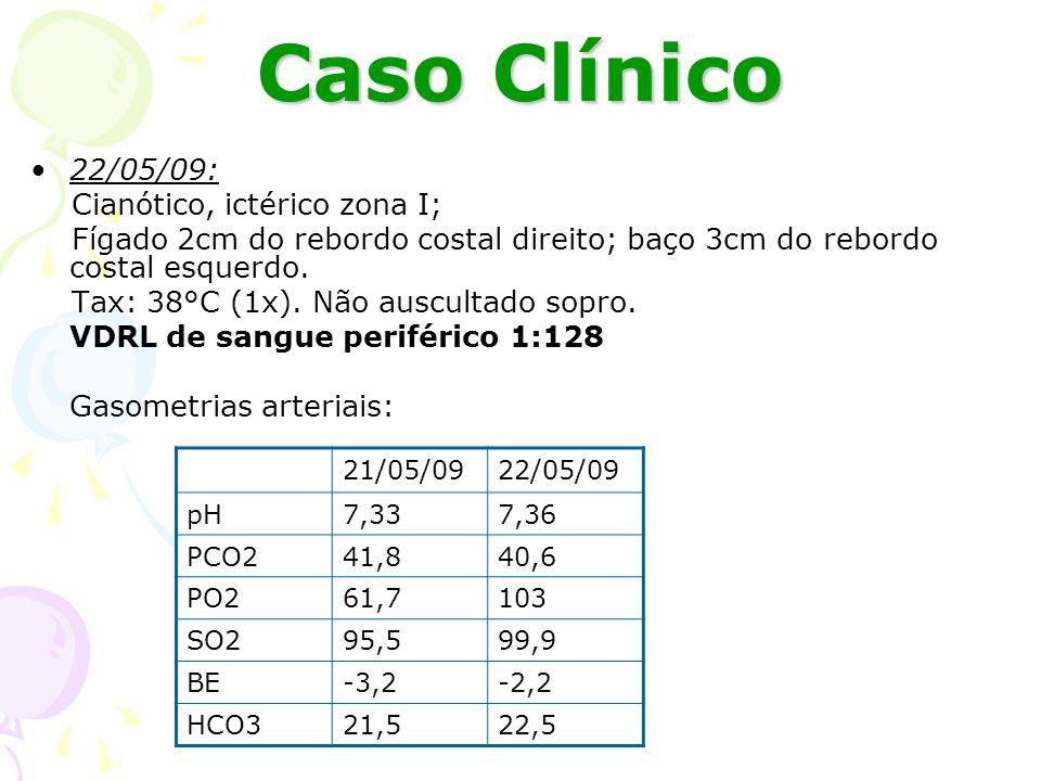 Caso Clínico 22/05/09: Cianótico, ictérico zona I;