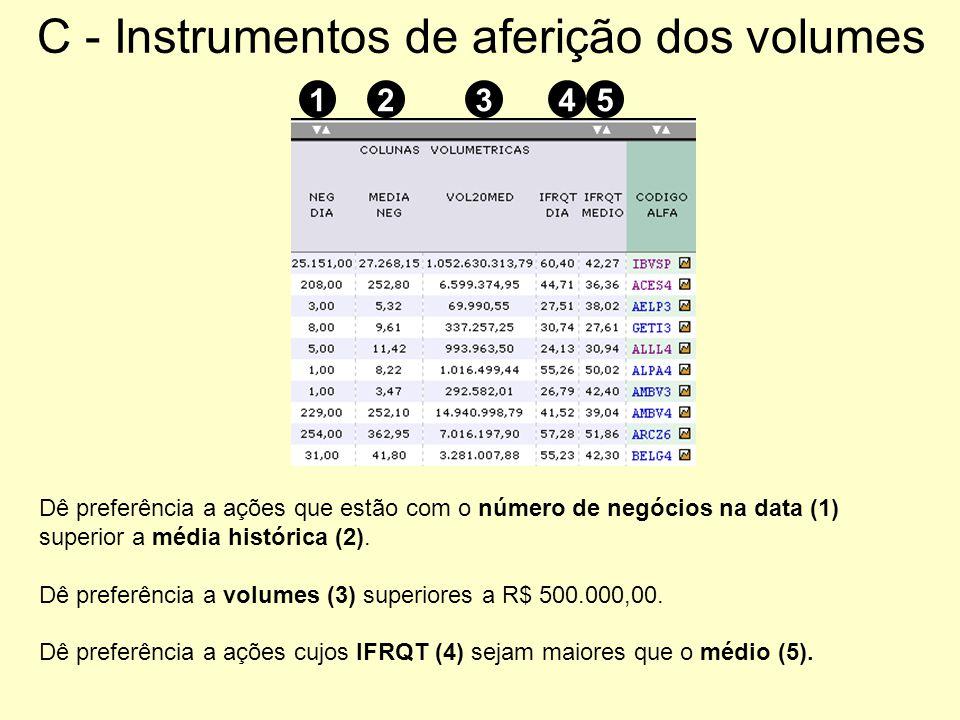 C - Instrumentos de aferição dos volumes