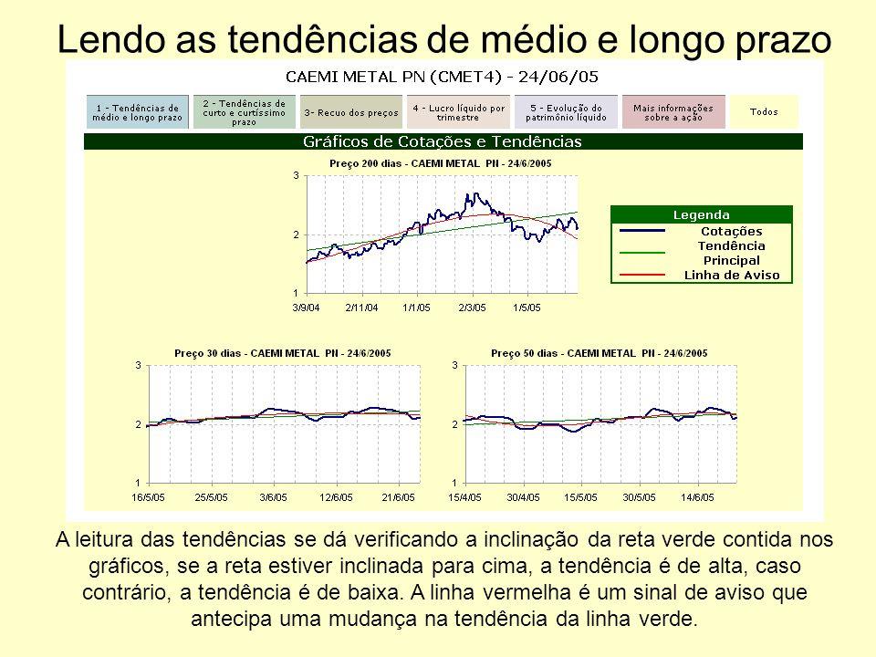 Lendo as tendências de médio e longo prazo