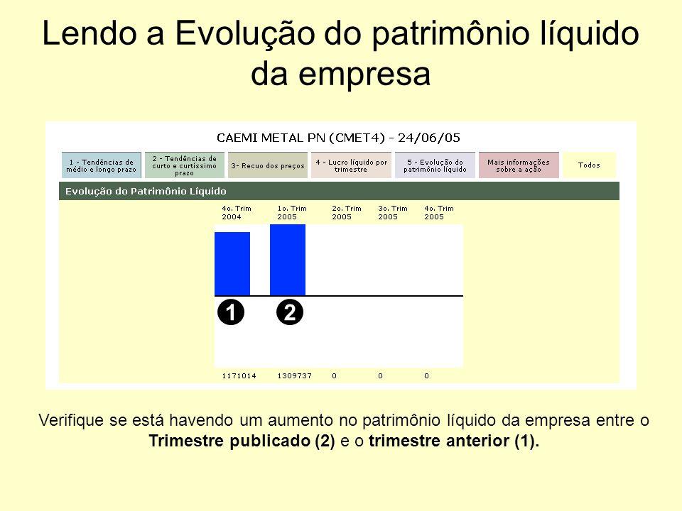 Lendo a Evolução do patrimônio líquido da empresa