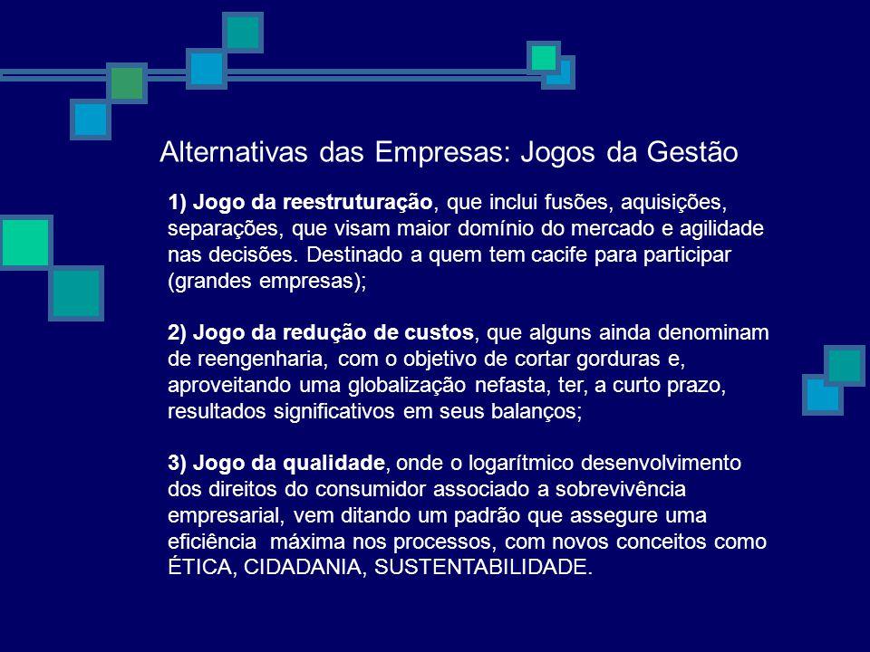 Alternativas das Empresas: Jogos da Gestão
