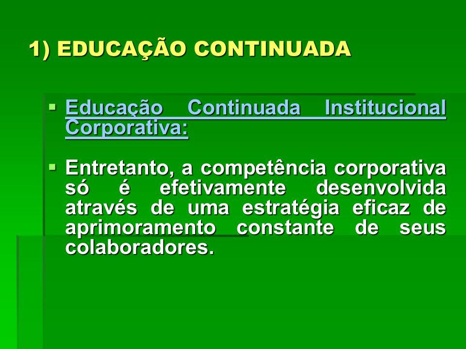 1) EDUCAÇÃO CONTINUADA Educação Continuada Institucional Corporativa: