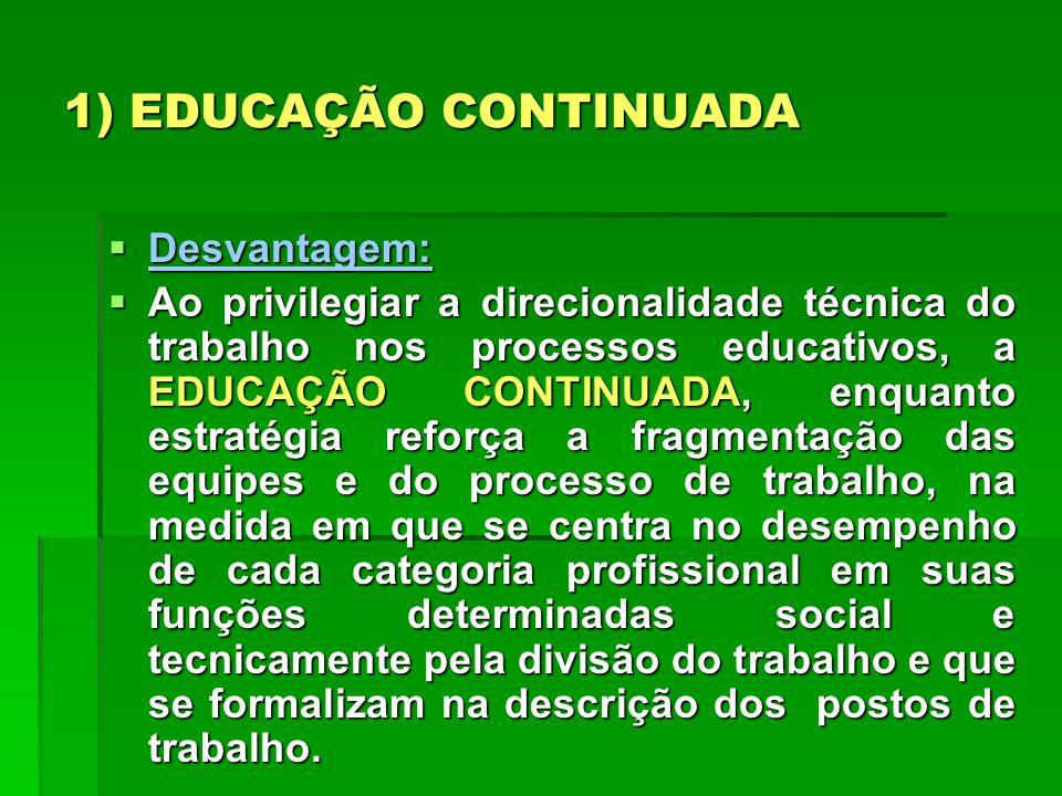 1) EDUCAÇÃO CONTINUADA Desvantagem: