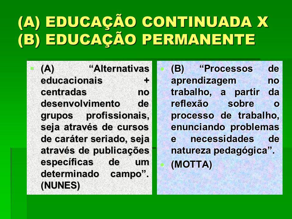 (A) EDUCAÇÃO CONTINUADA X (B) EDUCAÇÃO PERMANENTE