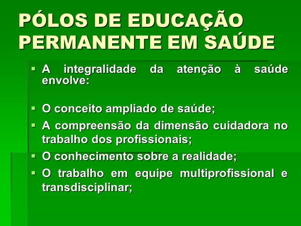 PÓLOS DE EDUCAÇÃO PERMANENTE EM SAÚDE