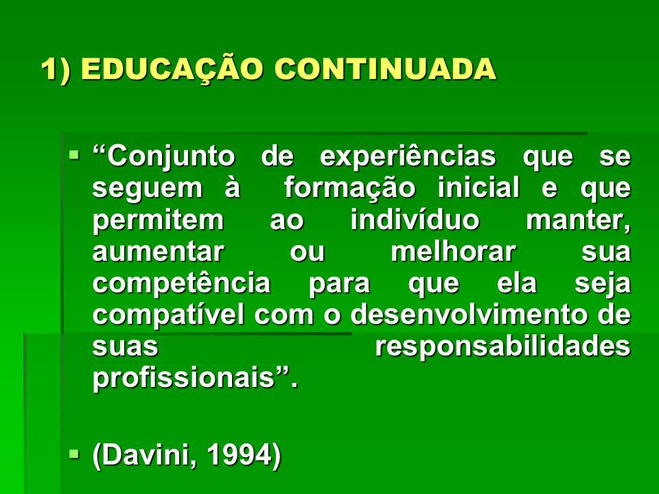 1) EDUCAÇÃO CONTINUADA