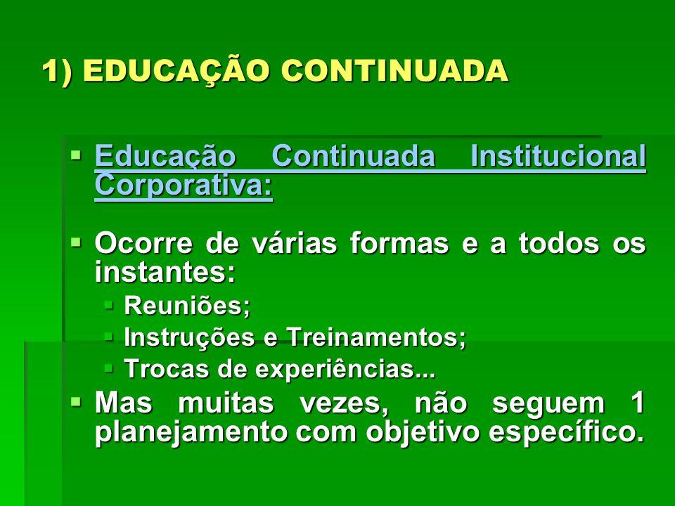 Educação Continuada Institucional Corporativa: