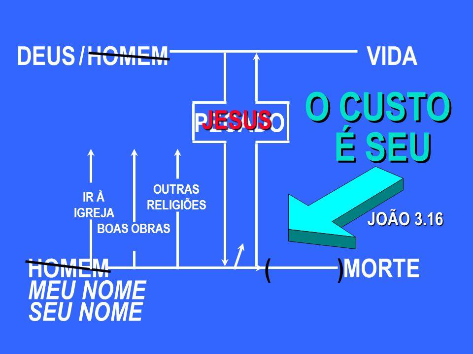O CUSTO É SEU DEUS / HOMEM VIDA PECADO JESUS HOMEM ( ) MORTE MEU NOME
