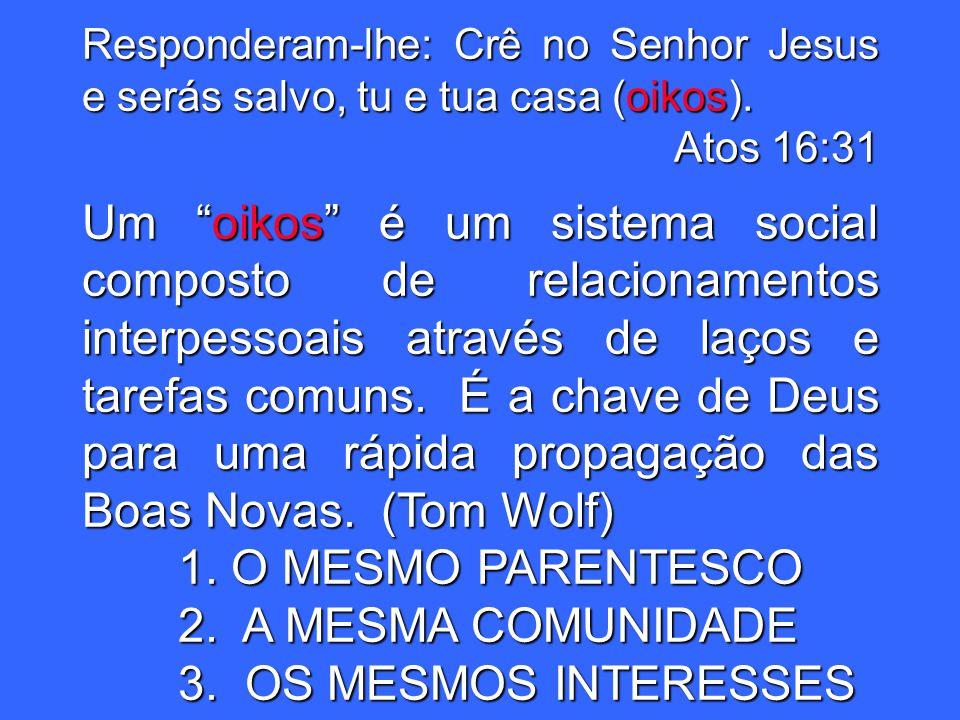 Responderam-lhe: Crê no Senhor Jesus e serás salvo, tu e tua casa (oikos).