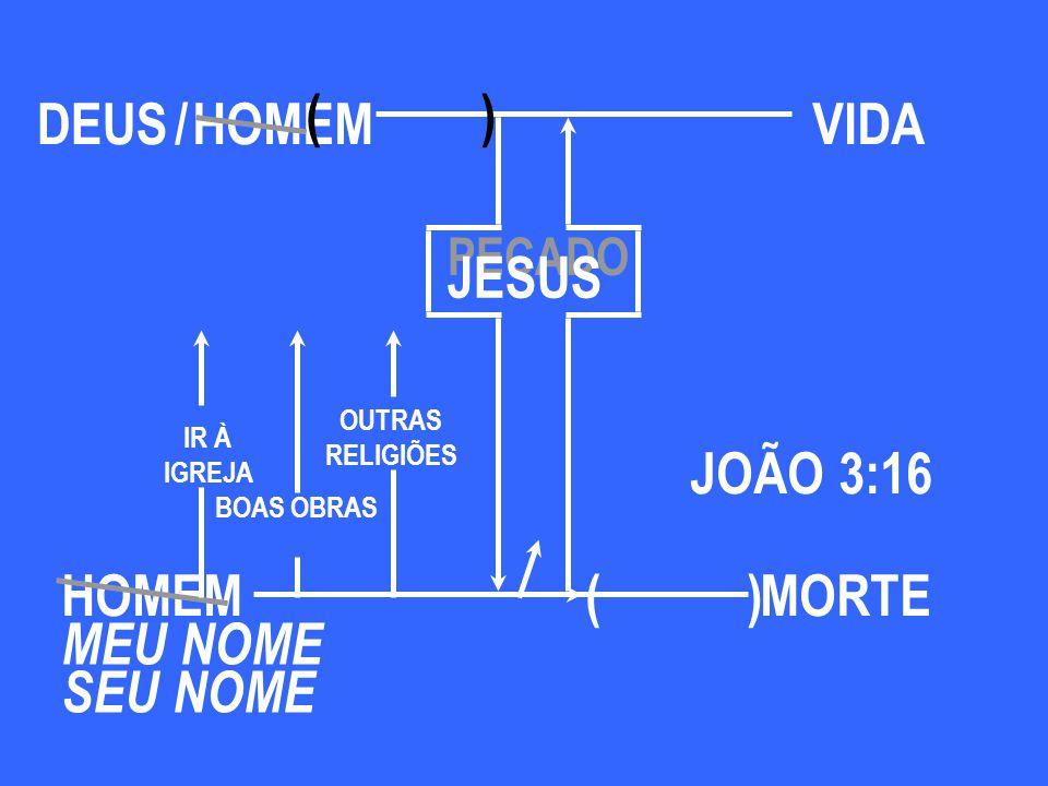 ( ) DEUS / HOMEM VIDA JESUS JOÃO 3:16 HOMEM ( ) MORTE MEU NOME