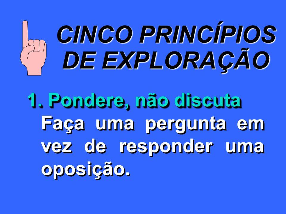 CINCO PRINCÍPIOS DE EXPLORAÇÃO