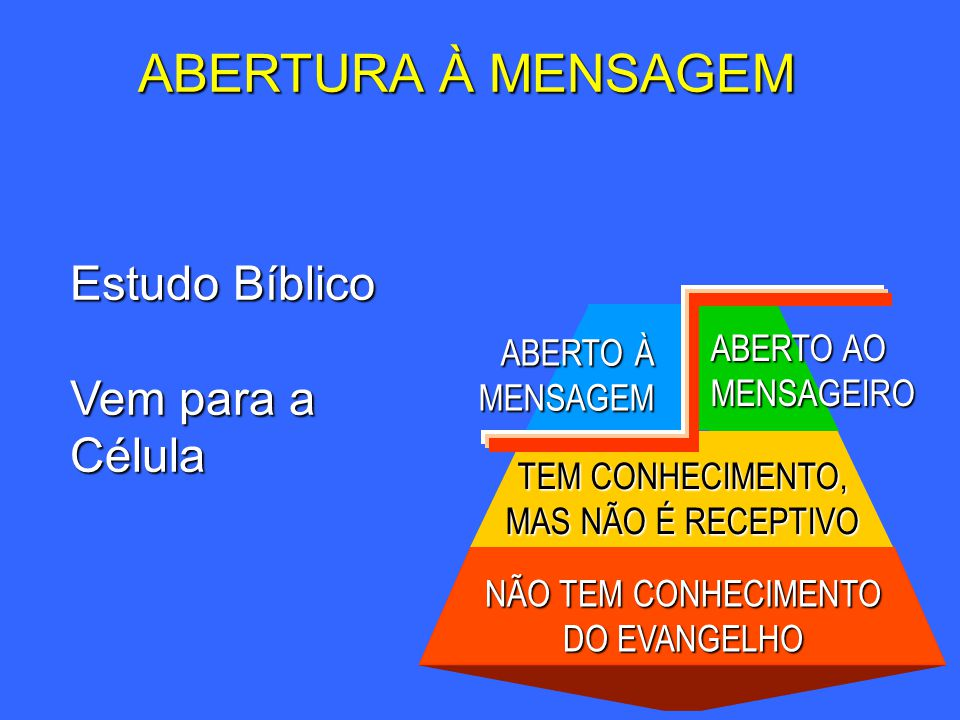 ABERTURA À MENSAGEM Estudo Bíblico Vem para a Célula ABERTO AO