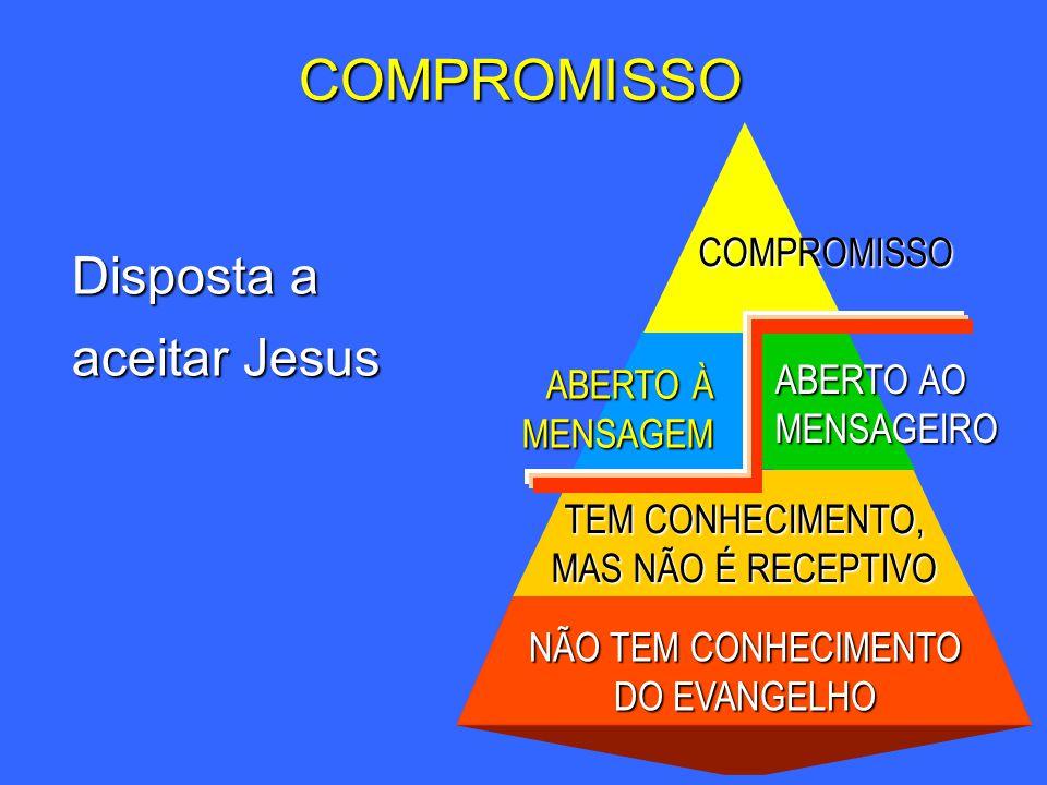 Disposta a aceitar Jesus COMPROMISSO ABERTO AO ABERTO À MENSAGEIRO