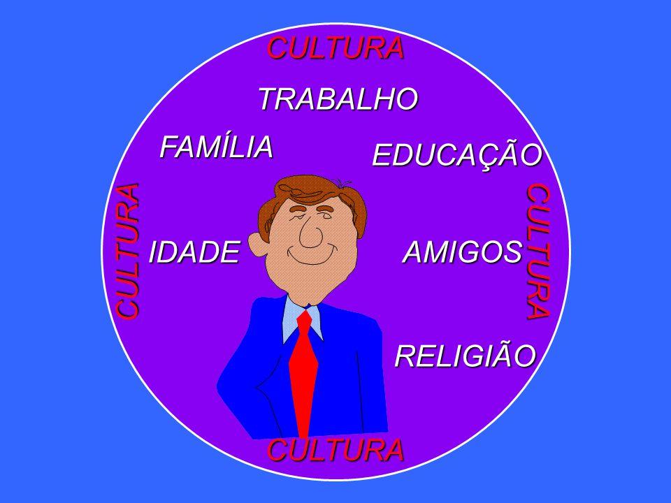 CULTURA AMIGOS TRABALHO FAMÍLIA EDUCAÇÃO IDADE RELIGIÃO