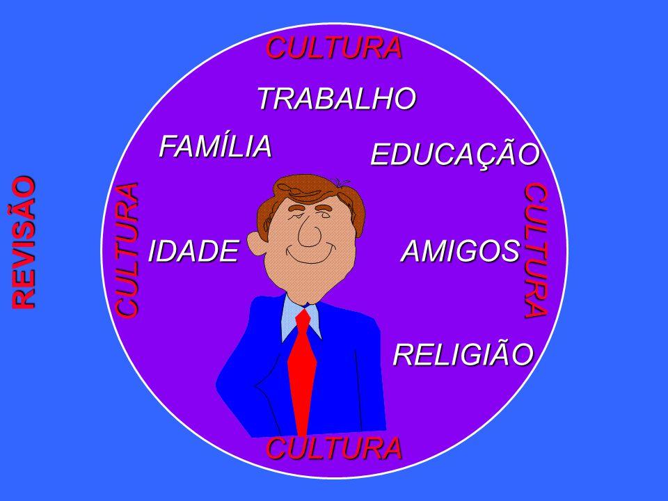 CULTURA AMIGOS TRABALHO FAMÍLIA EDUCAÇÃO IDADE RELIGIÃO REVISÃO