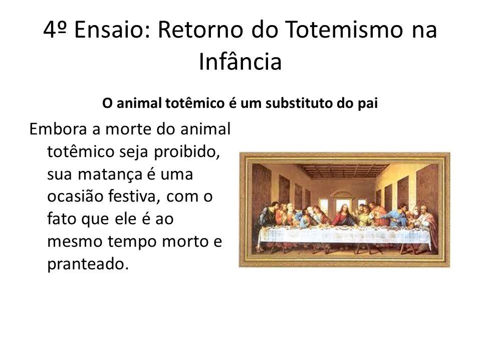 4º Ensaio: Retorno do Totemismo na Infância
