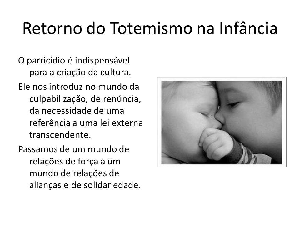 Retorno do Totemismo na Infância