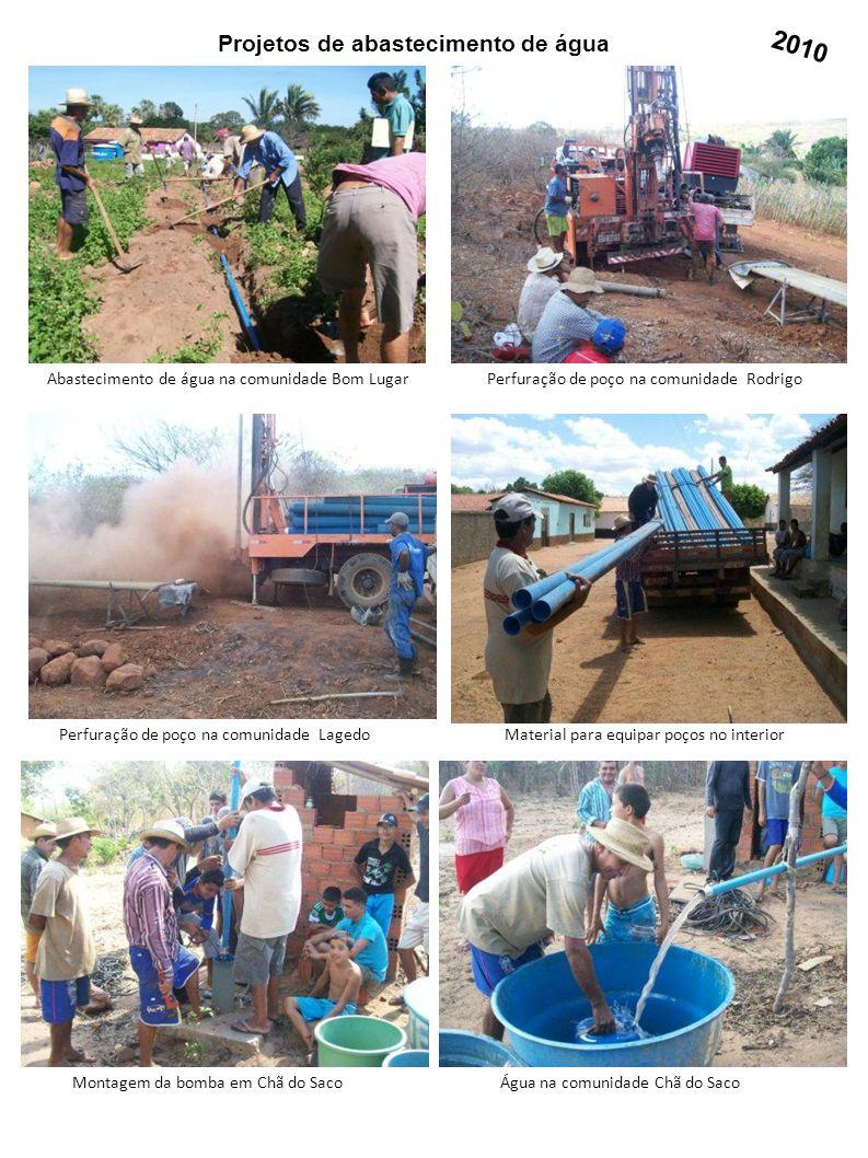 Projetos de abastecimento de água