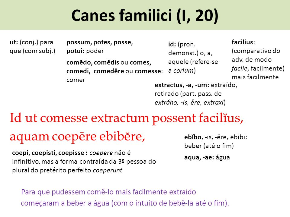 Canes familici (I, 20) ut: (conj.) para que (com subj.) possum, potes, posse, potui: poder.