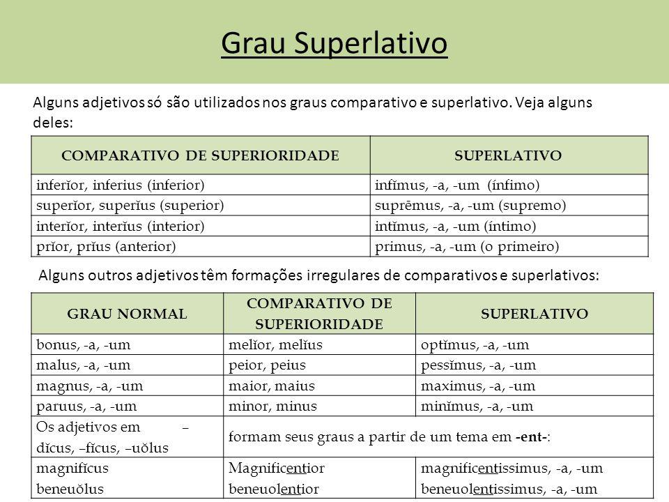 COMPARATIVO DE SUPERIORIDADE COMPARATIVO DE SUPERIORIDADE
