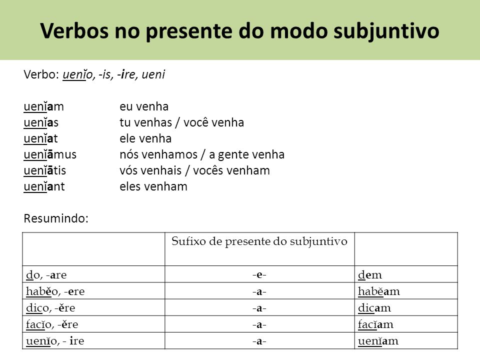 Verbos no presente do modo subjuntivo