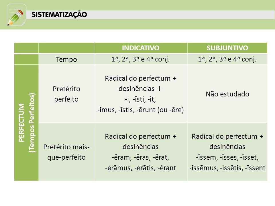 INDICATIVO SUBJUNTIVO (Tempos Perfeitos) PERFECTUM