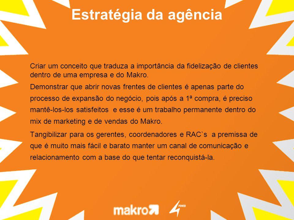 Estratégia da agência Criar um conceito que traduza a importância da fidelização de clientes dentro de uma empresa e do Makro.