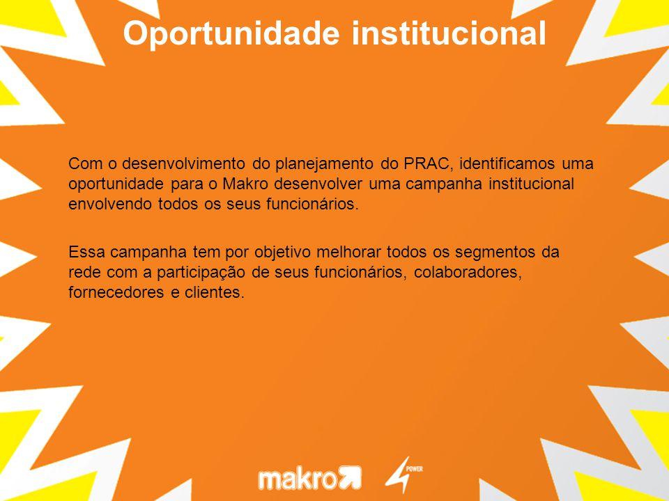 Oportunidade institucional