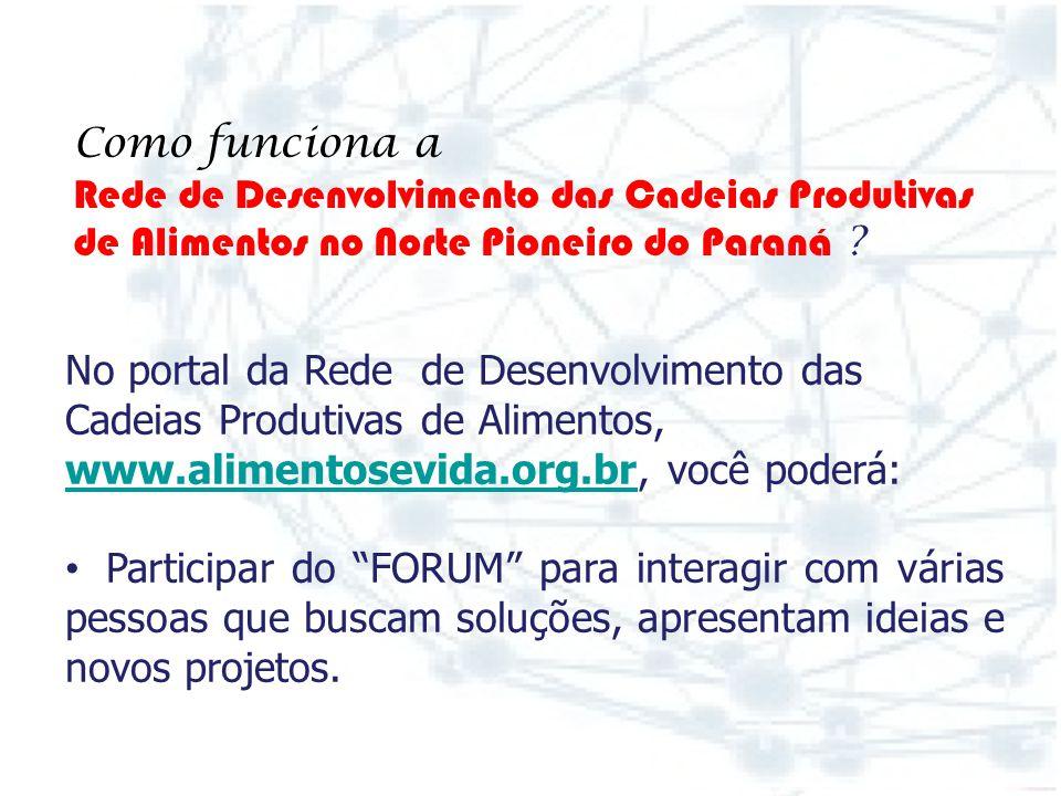 Como funciona a. Rede de Desenvolvimento das Cadeias Produtivas. de Alimentos no Norte Pioneiro do Paraná