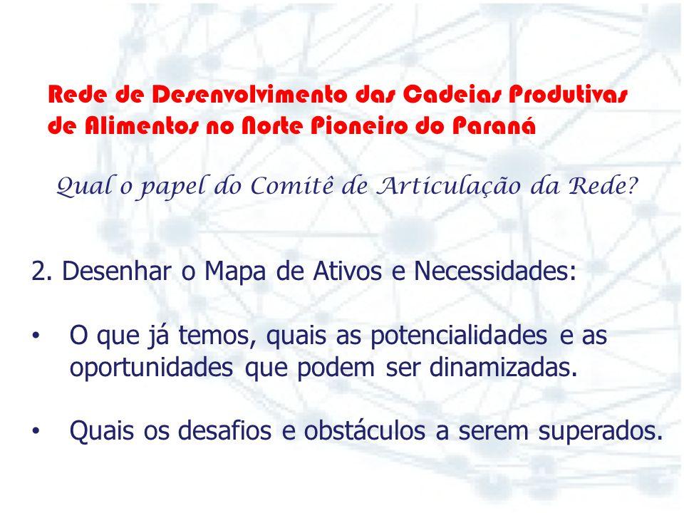 Rede de Desenvolvimento das Cadeias Produtivas