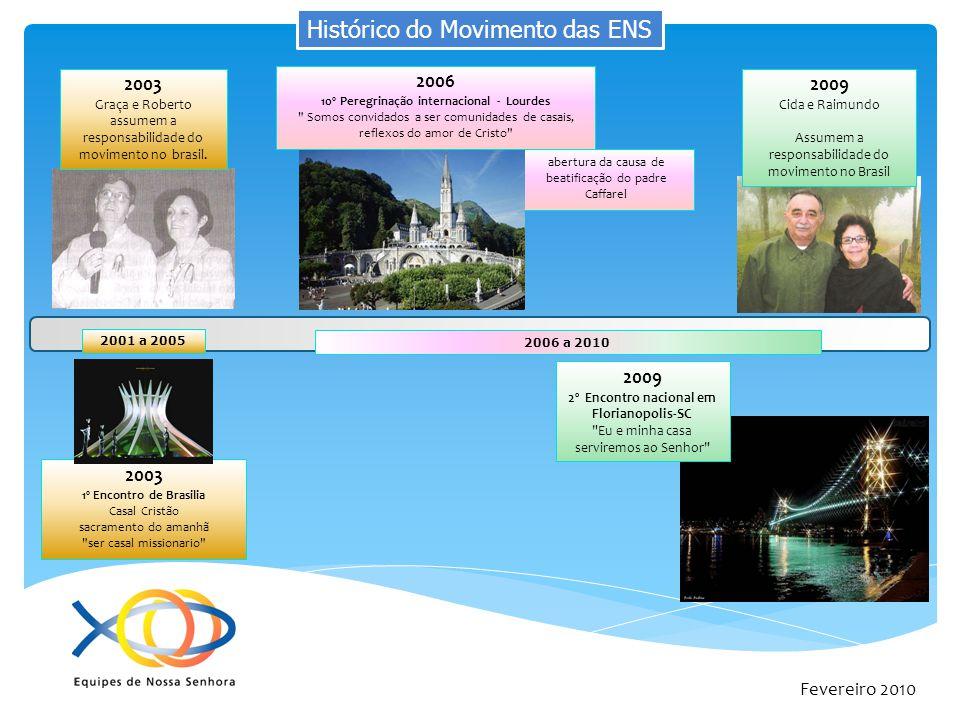 2º Encontro nacional em Florianopolis-SC