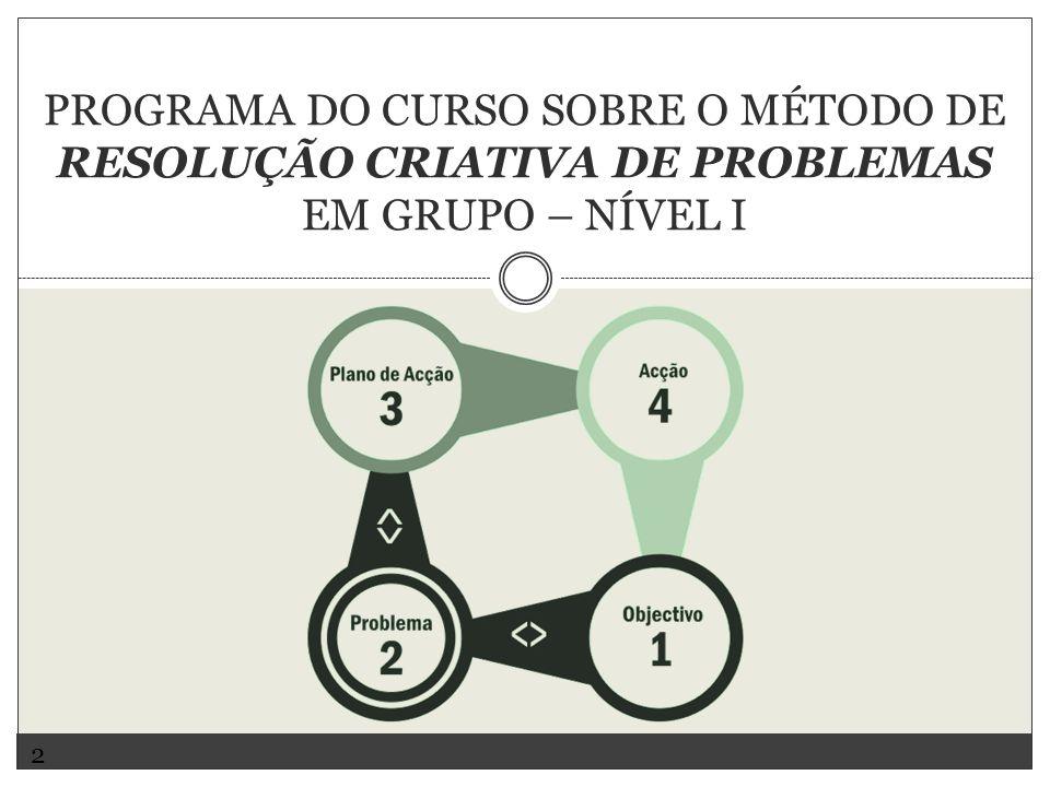 Programa do curso sobre o Método de Resolução Criativa de Problemas em Grupo – Nível I