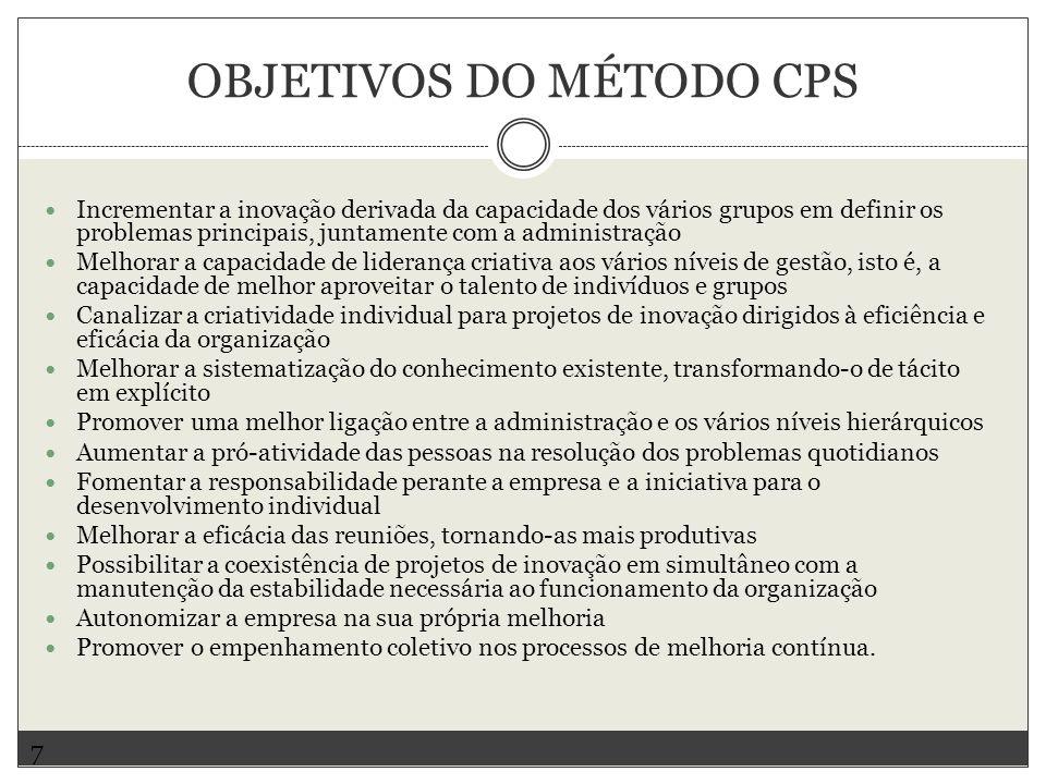 objetivos do método CPS