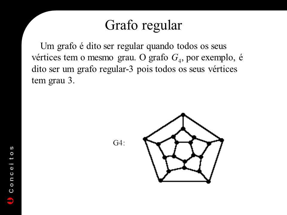 Grafo regular