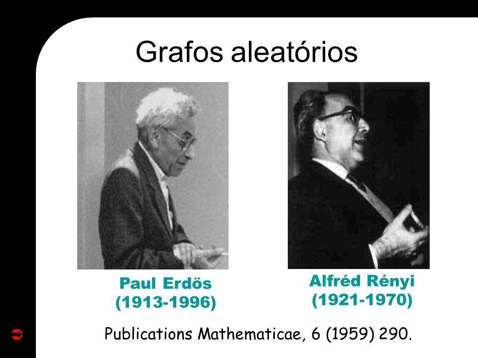 Grafos aleatórios Alfréd Rényi Paul Erdös (1921-1970) (1913-1996)