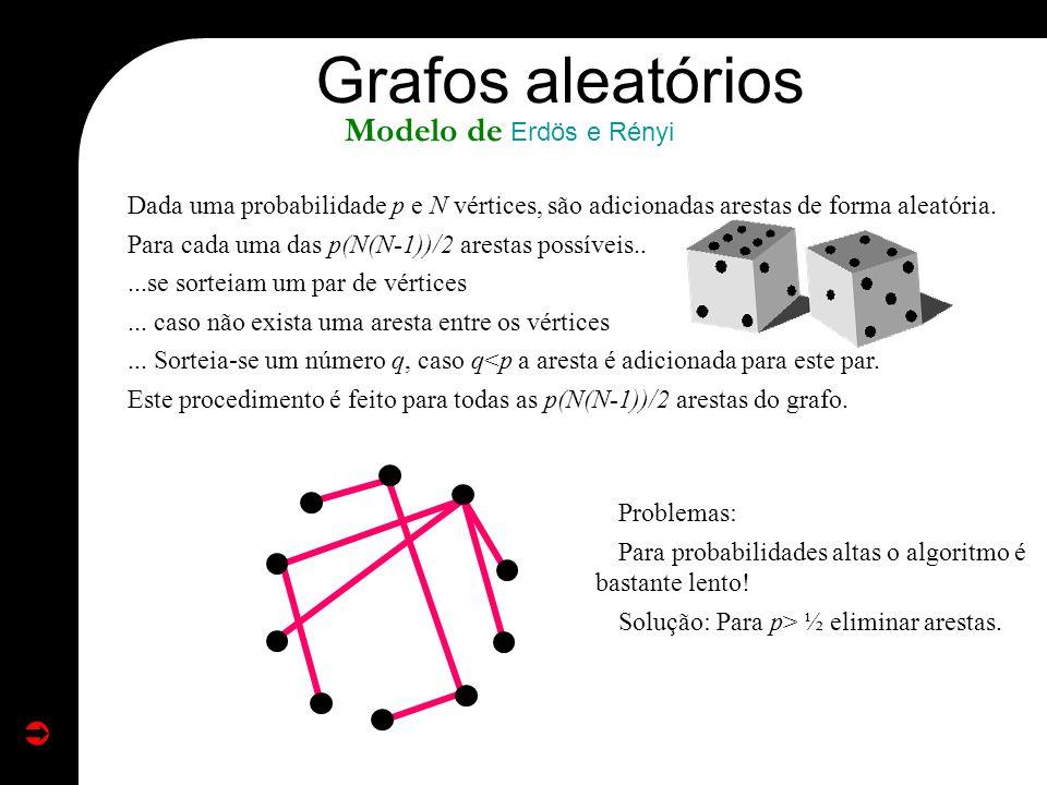 Grafos aleatórios Modelo de Erdös e Rényi