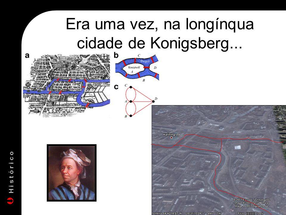 Era uma vez, na longínqua cidade de Konigsberg...