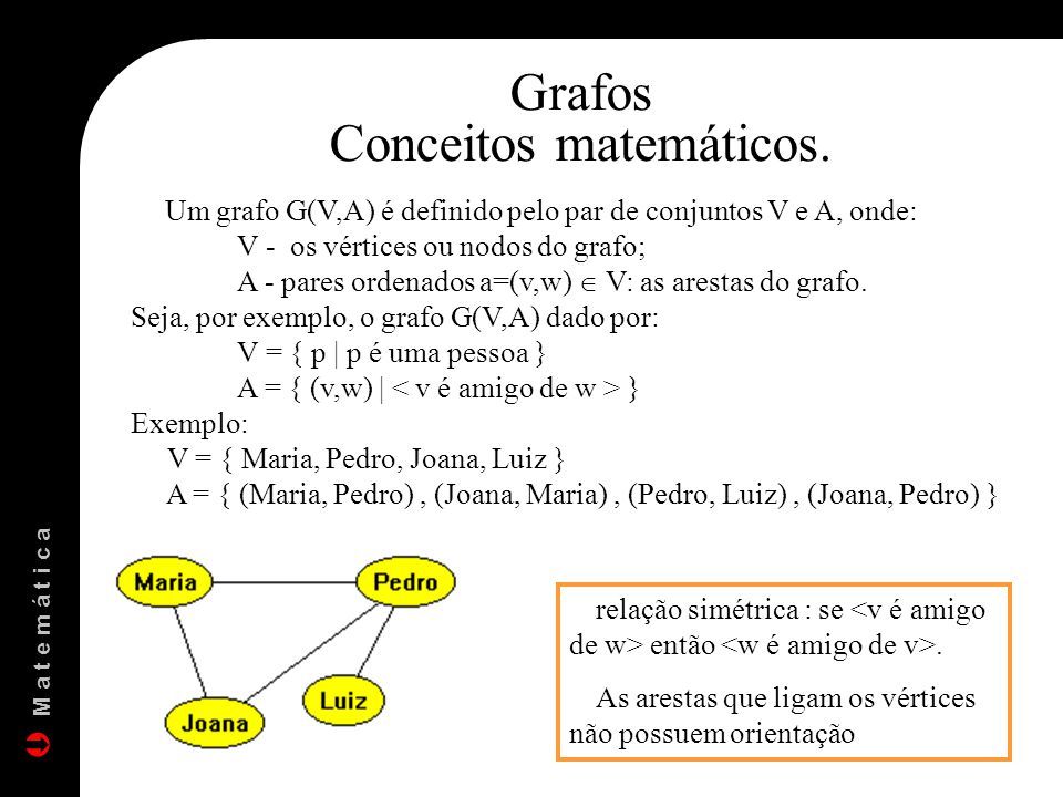 Conceitos matemáticos.