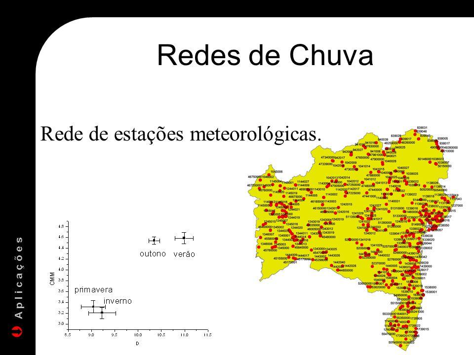 Redes de Chuva Rede de estações meteorológicas. A p l i c a ç õ e s