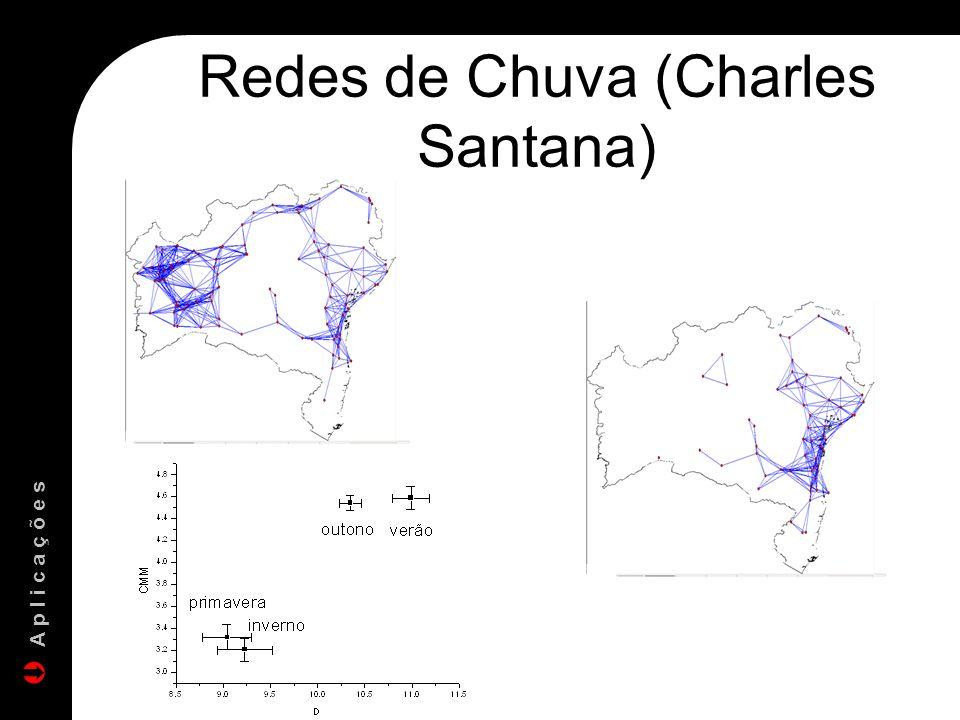 Redes de Chuva (Charles Santana)