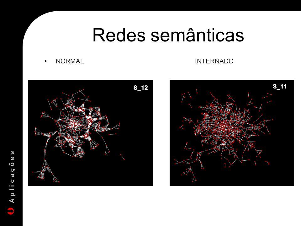 Redes semânticas NORMAL INTERNADO S_12 S_11 A p l i c a ç õ e s